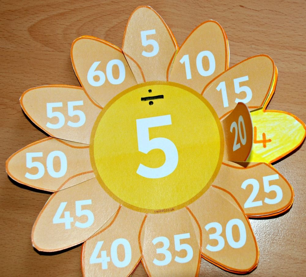 Multiplication And Division Flower Learning Aids Maths