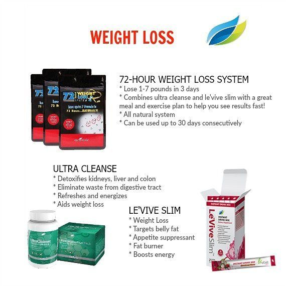 Priceline pharmacy weight loss shakes image 6