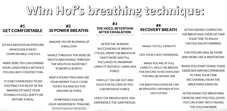 43+ How to do wim hof inspirations