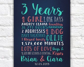 Anniversary Gift Any Year Personalized Gifts For 3 Years 1