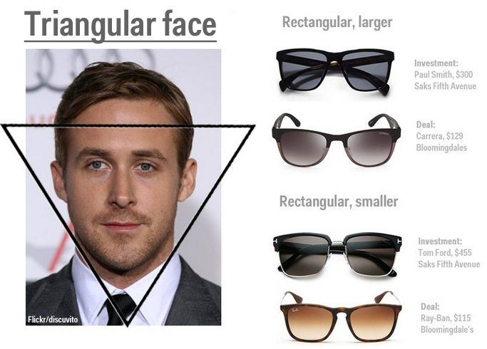 Image result for triangle face sunglasses