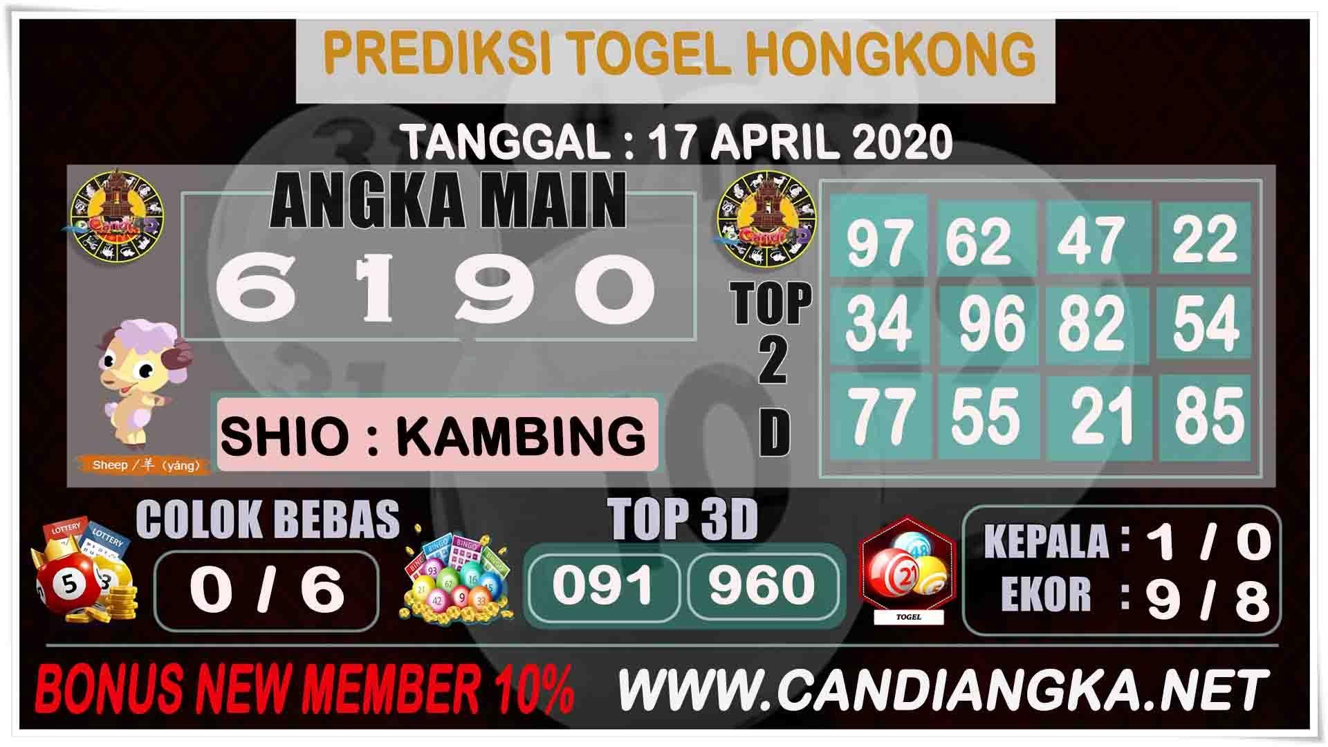 ♞ Mutakhir Prediksi hongkong pools hari ini 2020