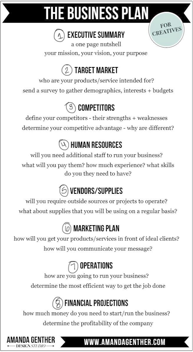 Best basic business plan template word images gallery hd business impressive business plan template word document nice business friedricerecipe Images
