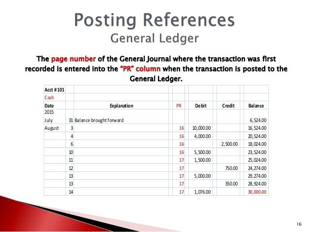 The page number of the General Journal where the transaction was - general ledger format