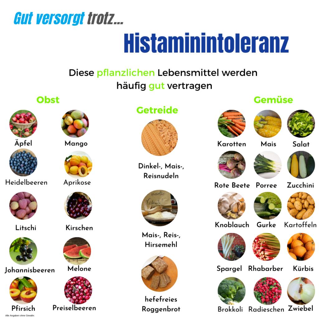 Histamin Intoleranz Ursache Symptome Ernahrung Histaminarme Ernahrung Histamin Lebensmittel Ernahrung