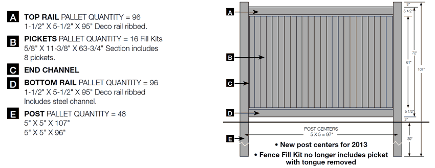 Lexington Vinyl Privacy Fencing Vinyl Privacy Fence Privacy Fence Panels Privacy Fences