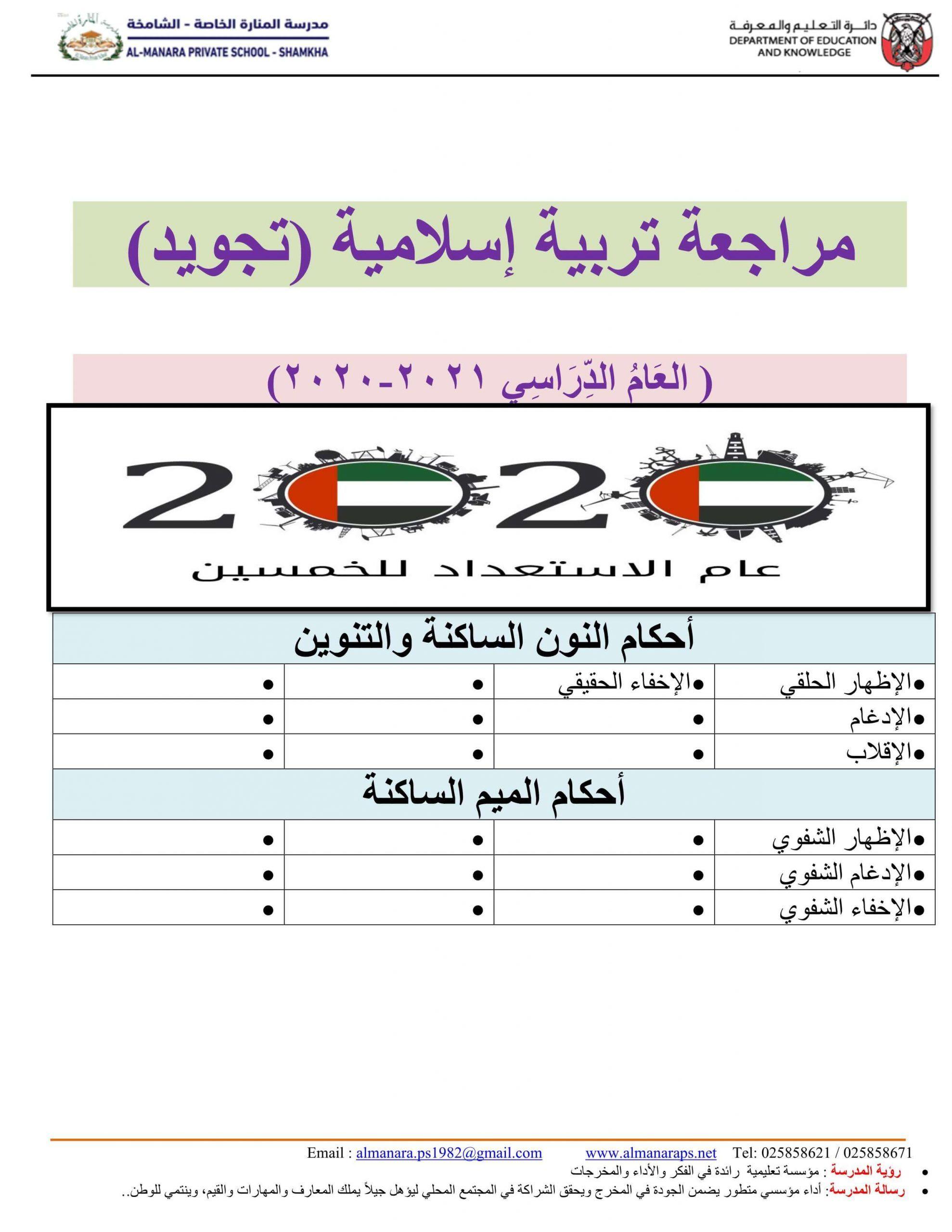 مراجعة عامة أحكام التجويد الصف السابع مادة التربية الاسلامية Private School School Knowledge