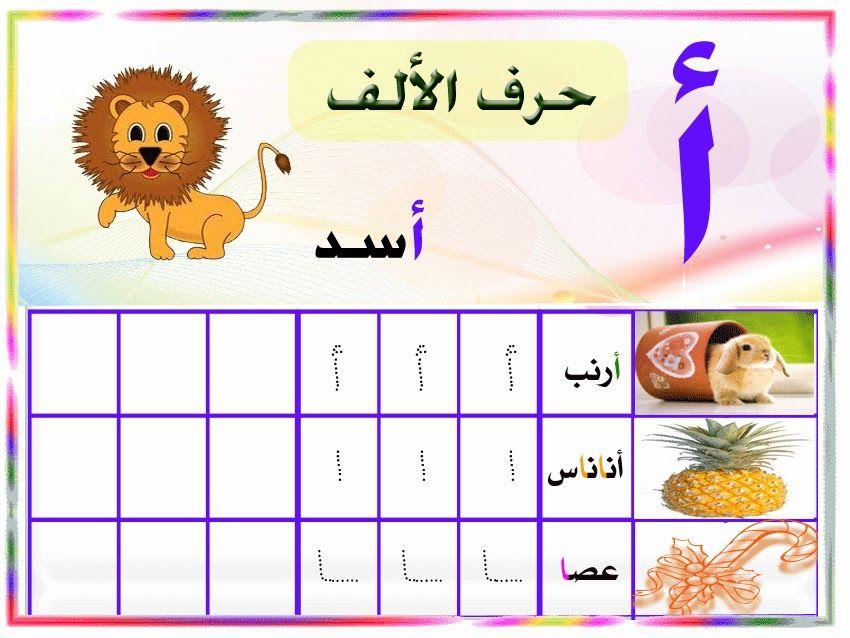 تعلم بطريقة مبسطة مع الصور لطريقة كتابة الحروف هجاء الأبجدية للغة العربية في كلمات مختلفة أول الكلم Learn Arabic Language Arabic Alphabet Learn Arabic Alphabet
