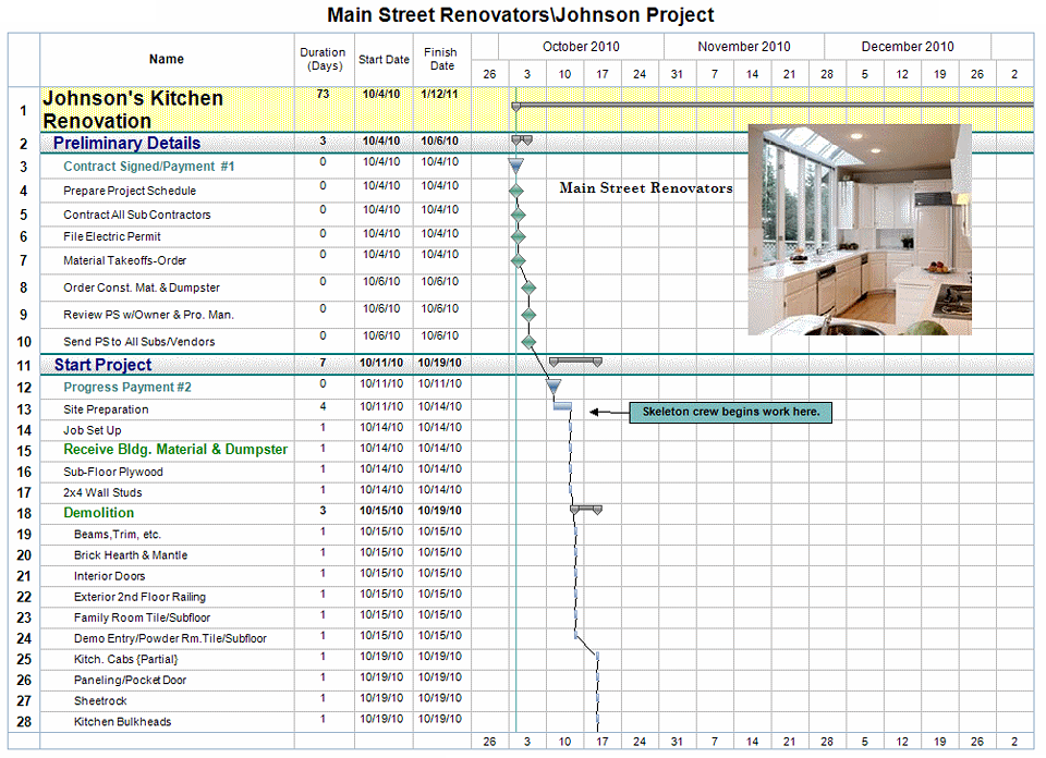 Free project management templates for construction aec for Bath remodel timeline