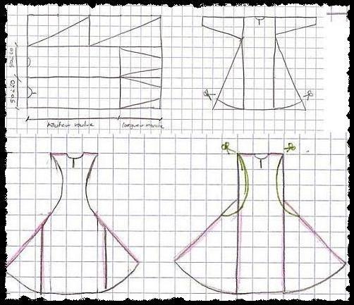 robe médiévale 14ème siècle Recherche Google Robe