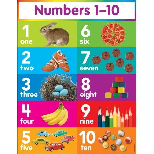 Numbers 1-10 Chart | Posters and bulletin boards | Pinterest ...