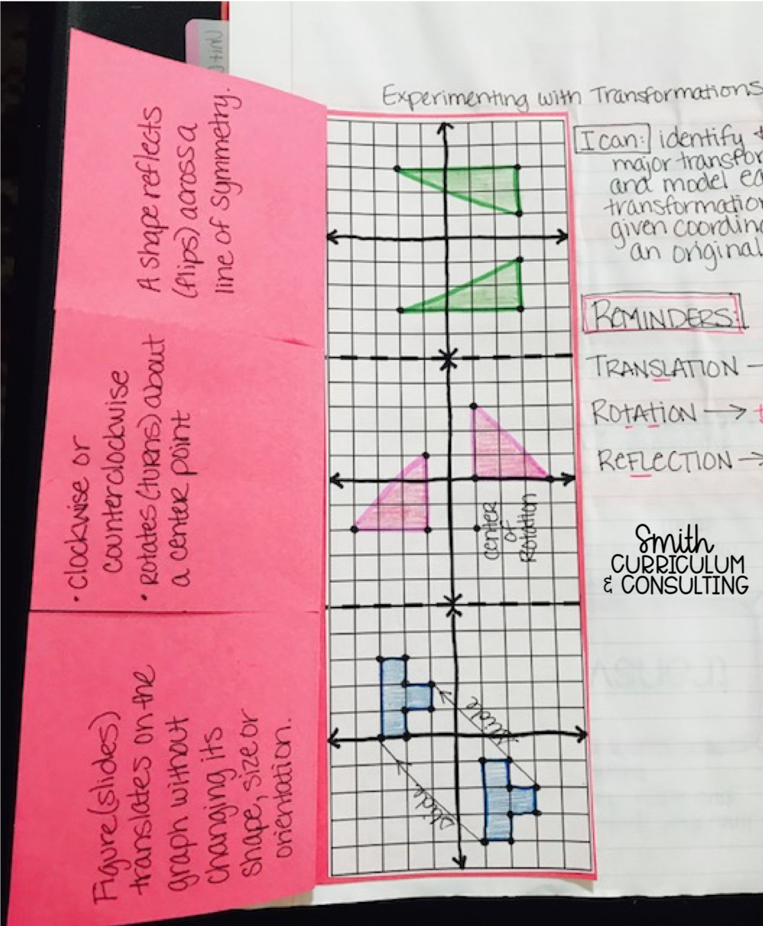 Transformations Can Be Tricky Smith Curriculum And Consulting Transformations Math Reflection Math Interactive Notebooks [ 1335 x 1100 Pixel ]