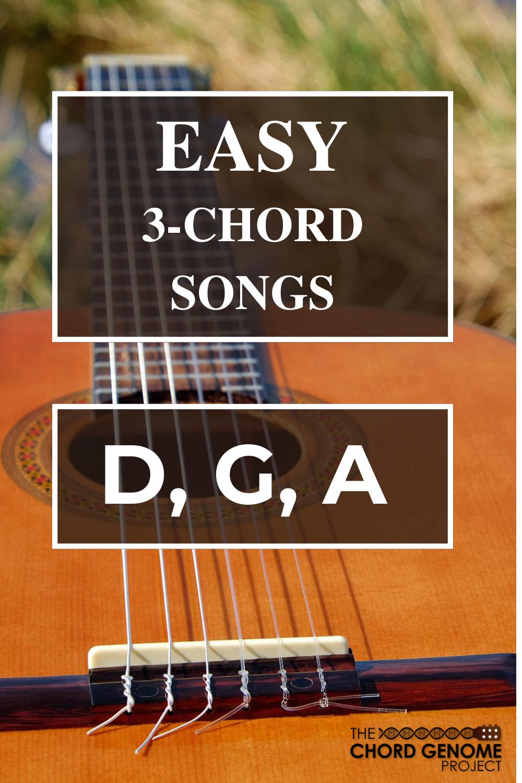 Easy 3 Chord Songs In 2020 Guitar Songs For Beginners Songs Guitar Songs