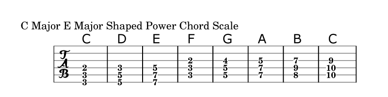 E Major Shaped Power Chord Scale Guitar Playing And Music