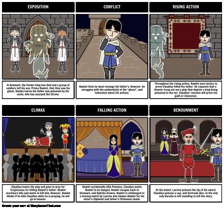 Hamlet Storyboard That Hamlet Pinte