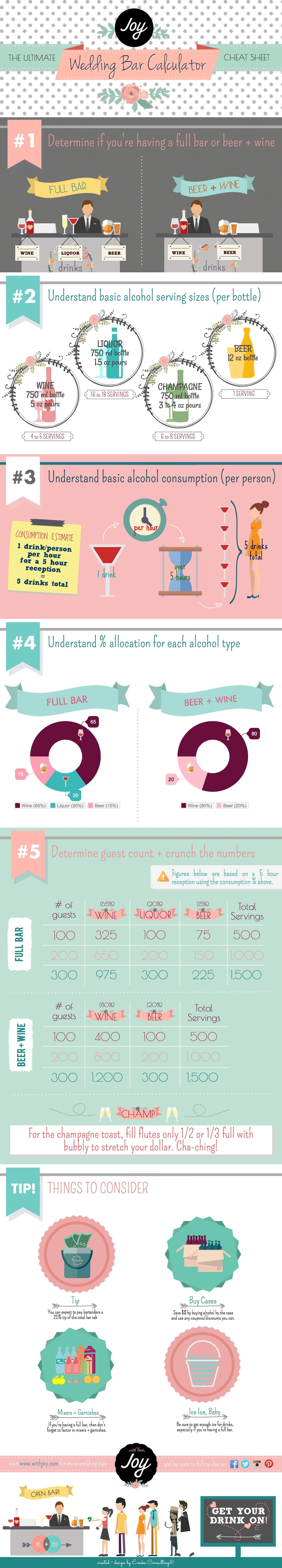 Wedding Bar Calculator Infographic Joy The