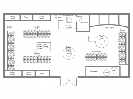 Pin by sheenam kochhar on retail store layout pinterest for Retail store floor plan
