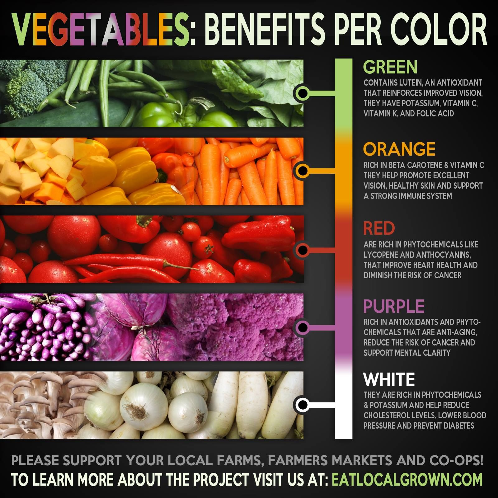 Vegetables Benefits per color Vegetable benefits, Raw