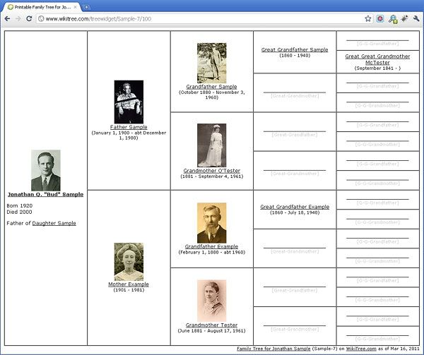 Blank Family Group Sheet Pedigree Chart | Blank Family Tree