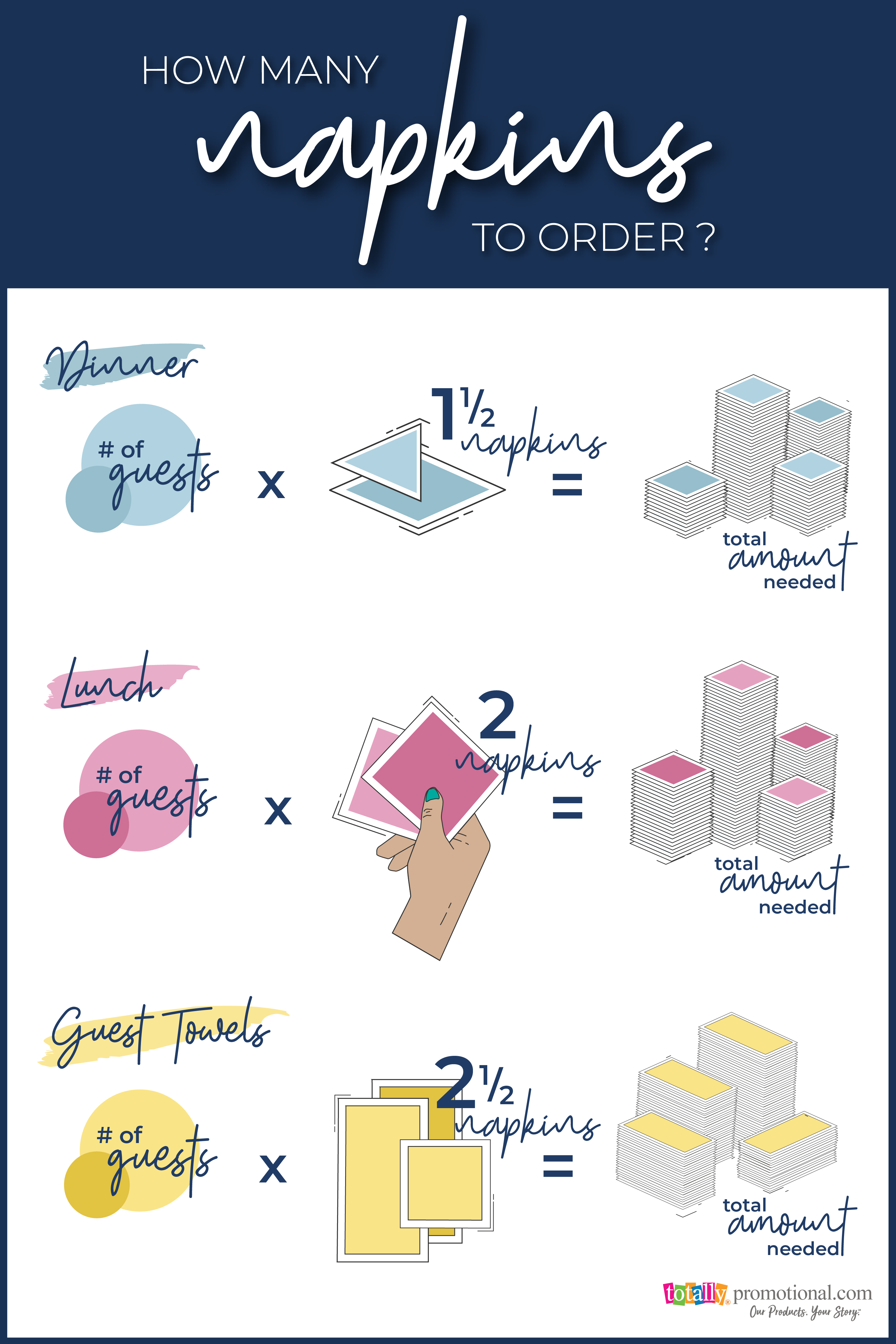 How Many Napkins To Order For Your Wedding Calculator Wedding Cocktail Napkins Wedding Napkins Customized Wedding Favor