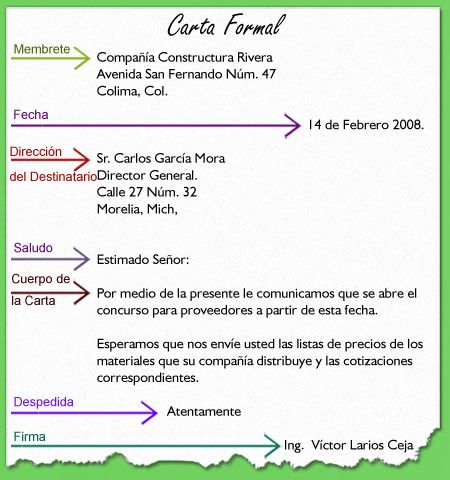 Carta Formal Ejemplo De Carta Formal Carta Formal Estructura De Una Carta