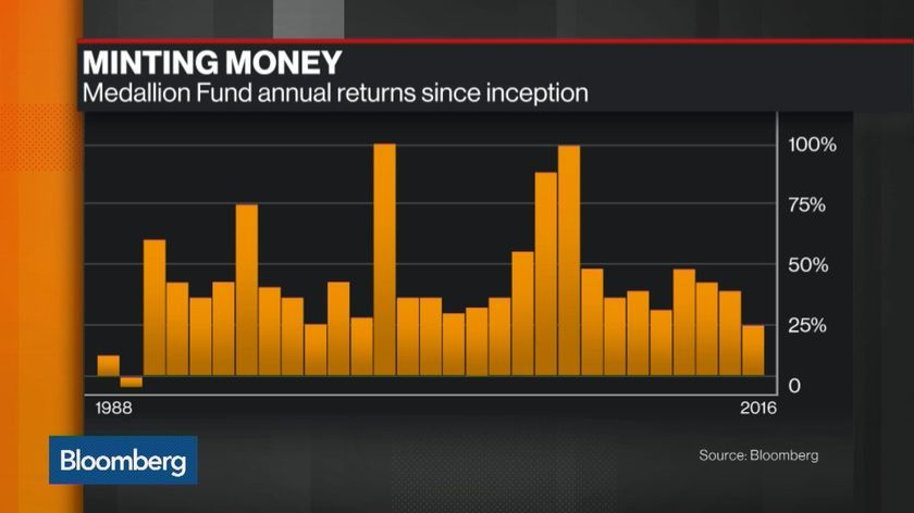 Inside a Moneymaking Machine Like No Other | Quant finance