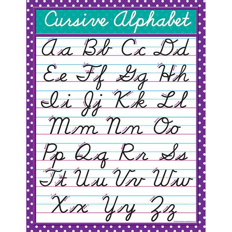 Cursive chart | schöne Handschrift, Handschriften und Schöner