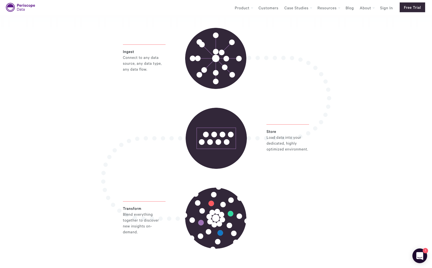 Corporate, clean, subtle UI animations | UI / UX + Web