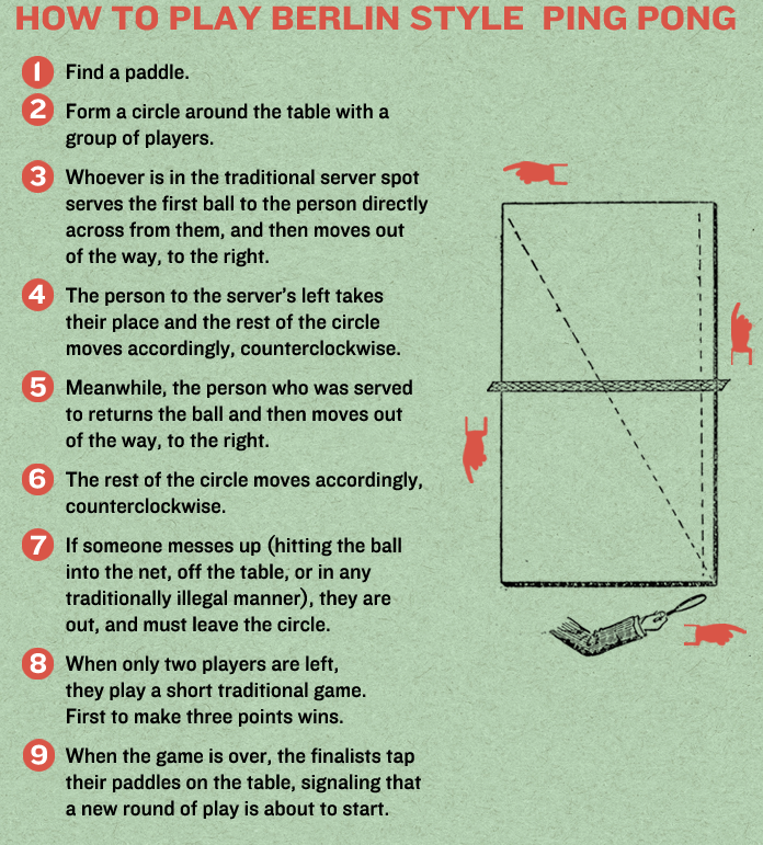 'Rond de tafel' tafeltennis regels   Tennis/badminton ... Badminton Regels