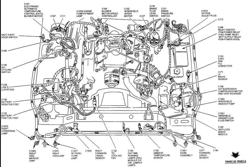 15 98 Town Car Wiring Diagram Car Diagram Wiringg Net Lincoln Town Car Car Alternator Car Engine
