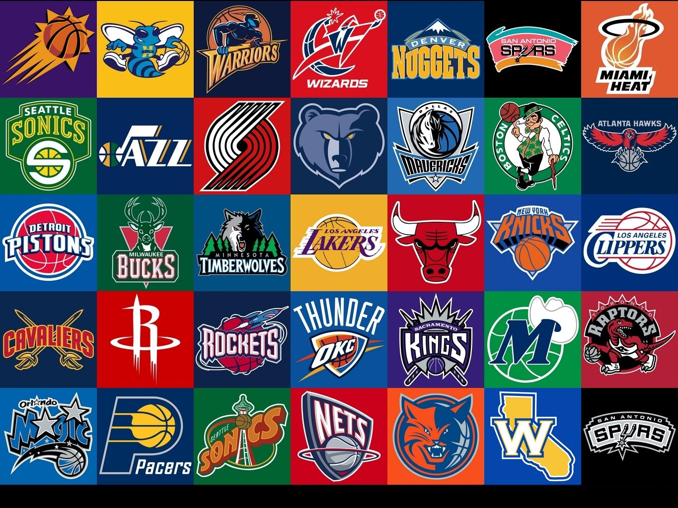 Logos equipos de la NBA | NBA | Pinterest | NBA and Athlete