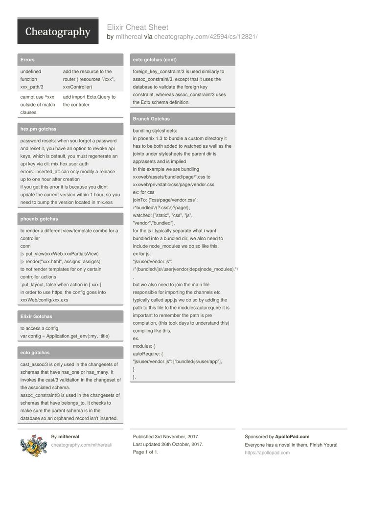 Elixir Cheat Sheet by mithereal http://www.cheatography