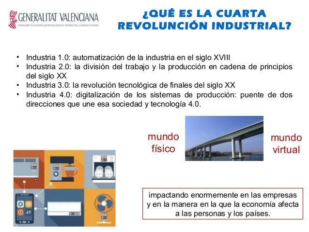 Empleo en la cuarta revolución industrial | Orientación 2.0 ...