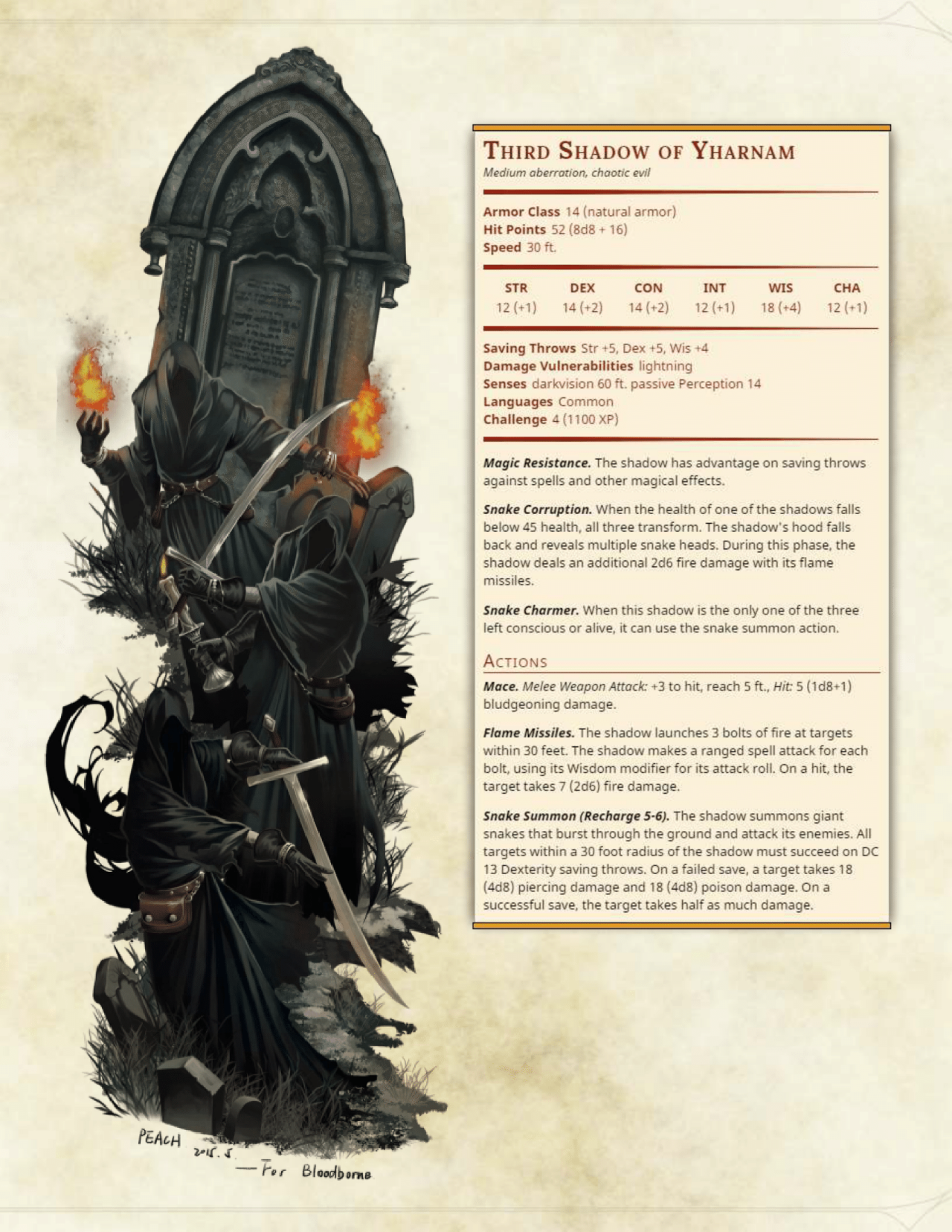 DnD 5e Homebrew — Bloodborne Monsters by Braggadouchio | Inspiration