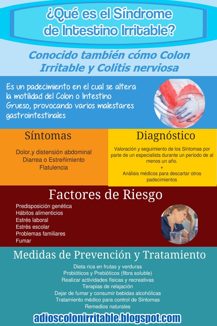 sindrome intestino permeable sintomas