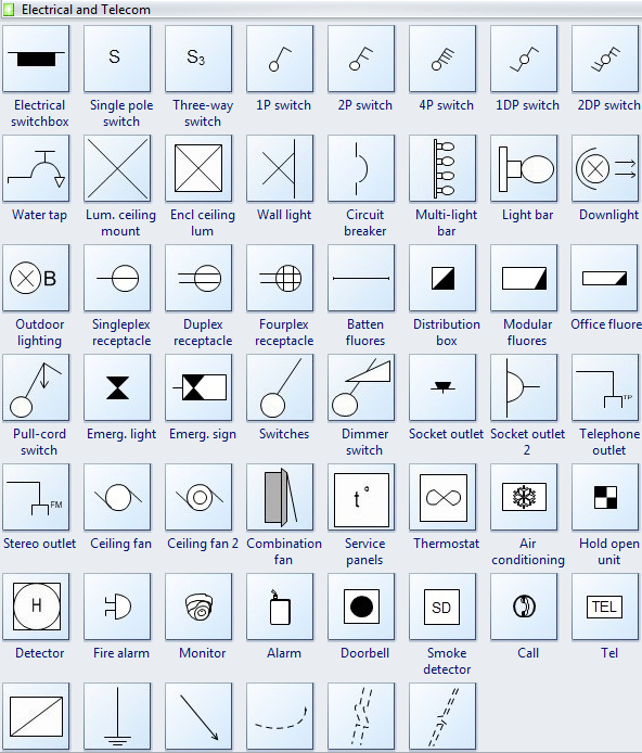 Explore Electrical Symbols Plan And More