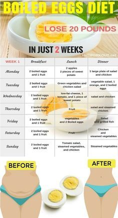 Current image in boiled egg diet printable