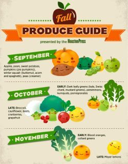 Fall Produce Guide Which Vegetables And Fruits Are In 400 x 300
