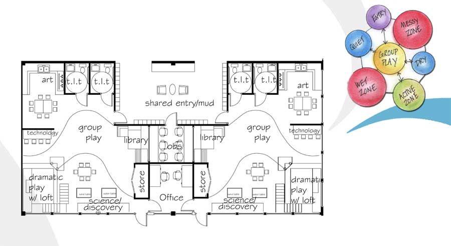 Daycare Floor Plans Floorplan Of Sample Classroom Kids Daycare
