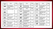 Nissan Altima Dashboard Warning Lighteanings