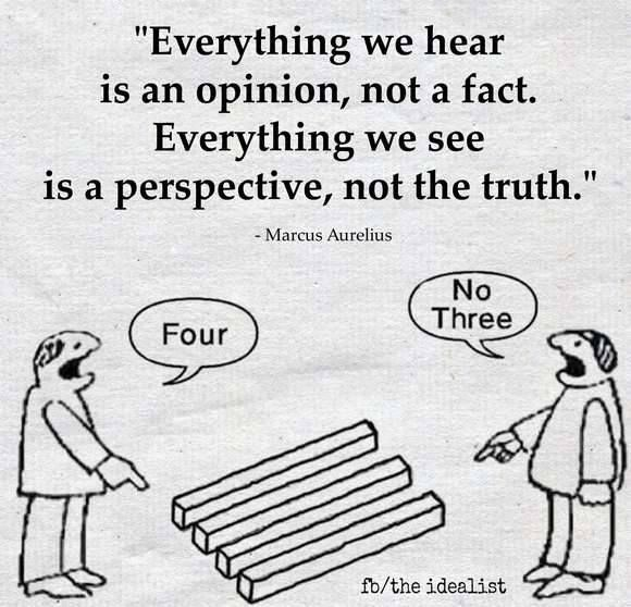 Looking, Seeing, Awareness, Different Perspectives