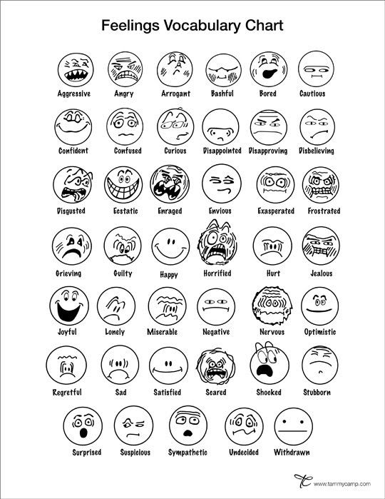 Wild image inside printable feelings chart for adults