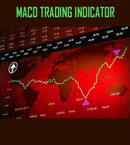 Stock close price prediction forex forum
