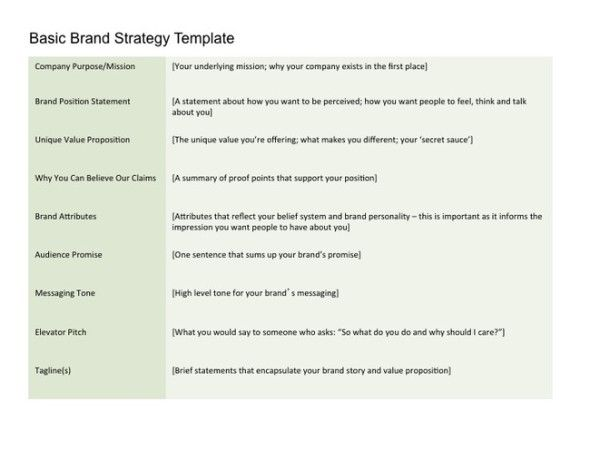 Brand Strategy Template for B2Bs or Startups | Inspired Influence ...