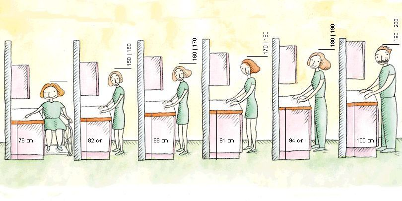 cozinhas alturas - Pesquisa Google | GABARITOS | Pinterest | Muebles ...