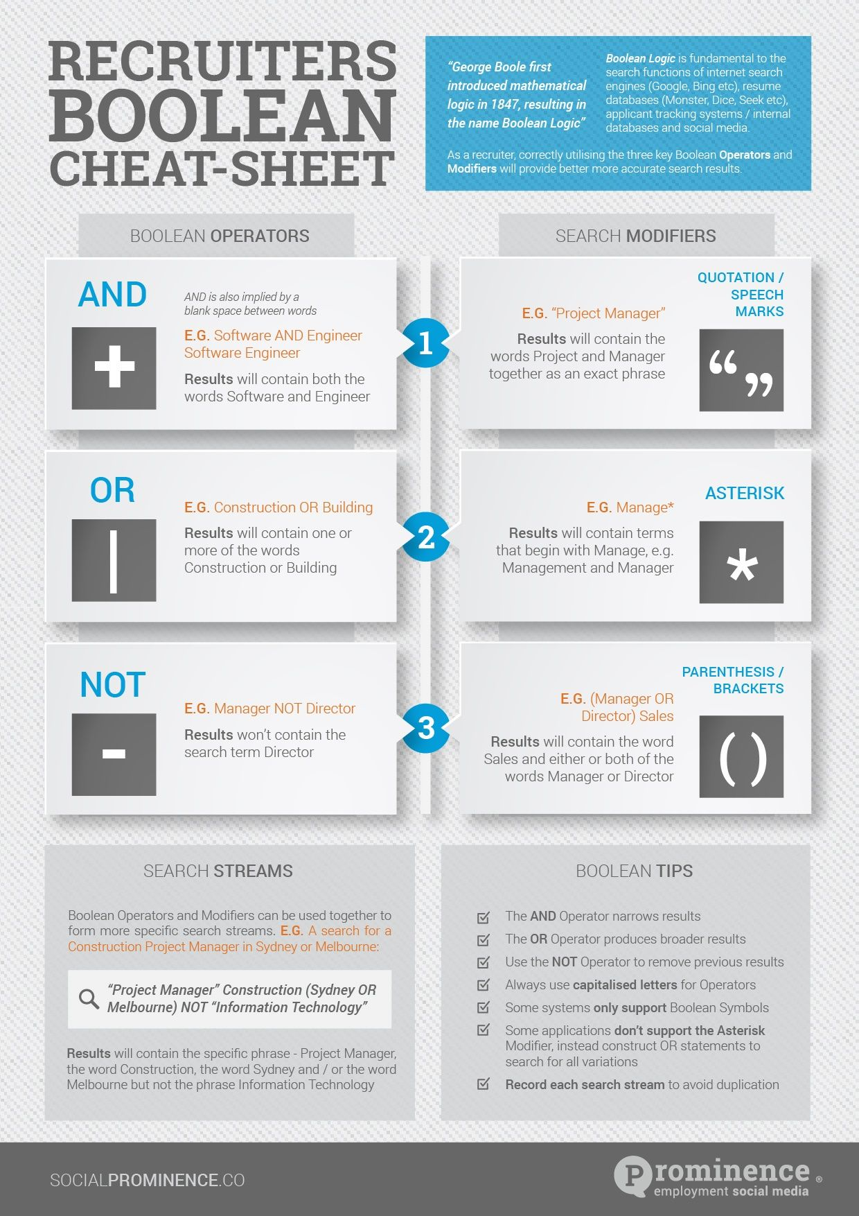 boolean search infographic for recruiters recruitment