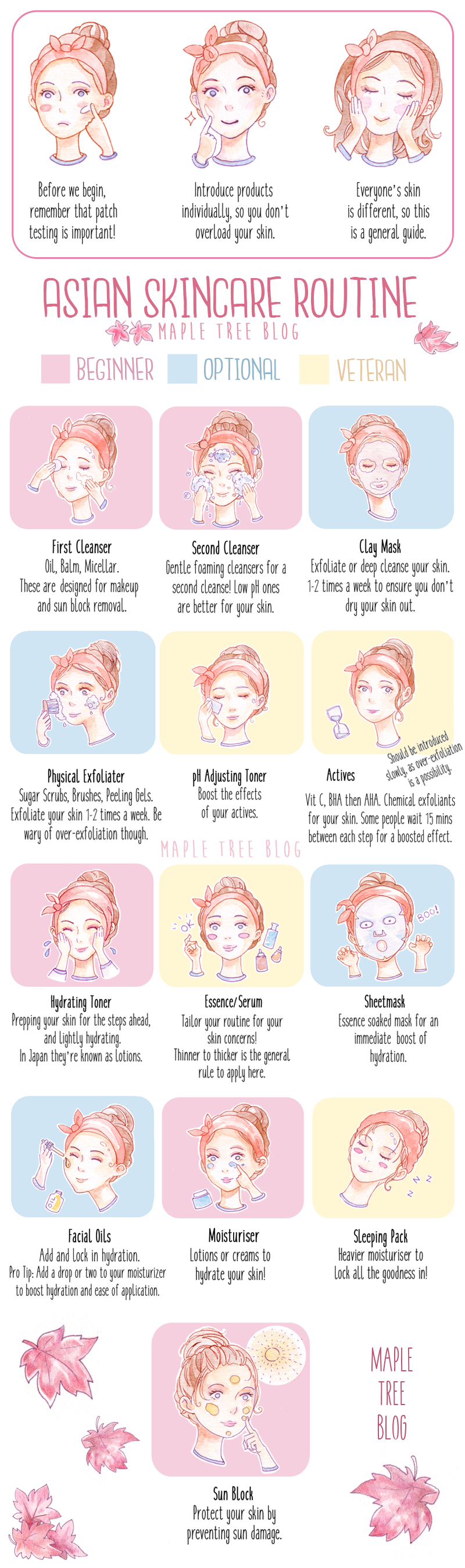 12+ Beauty Guide - Skin Care ideas  skin care, skin, beauty guide