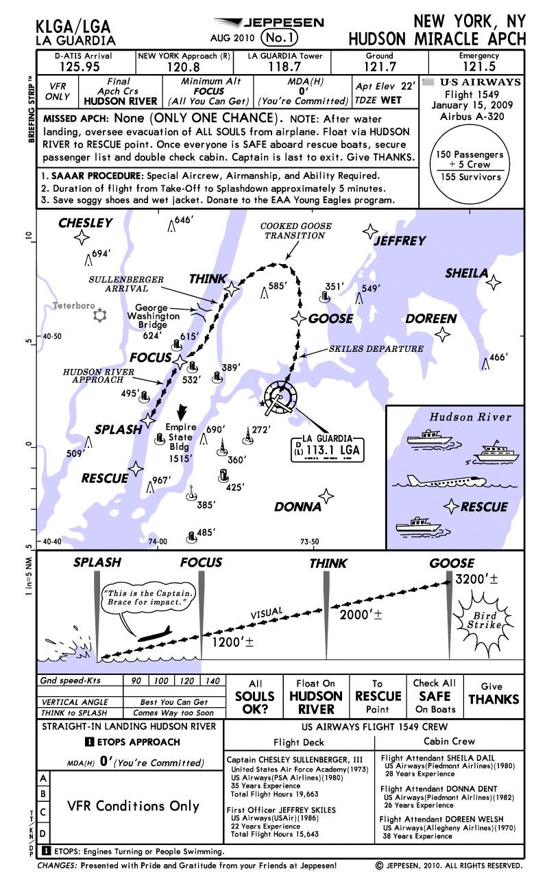 Jeppesen created an approach plate in honor of the amazing flight also aproach chart gungoz  eye rh