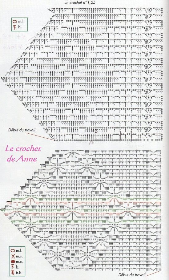 Puntilla vertical Filet crochet | patrones | Pinterest | Filete ...