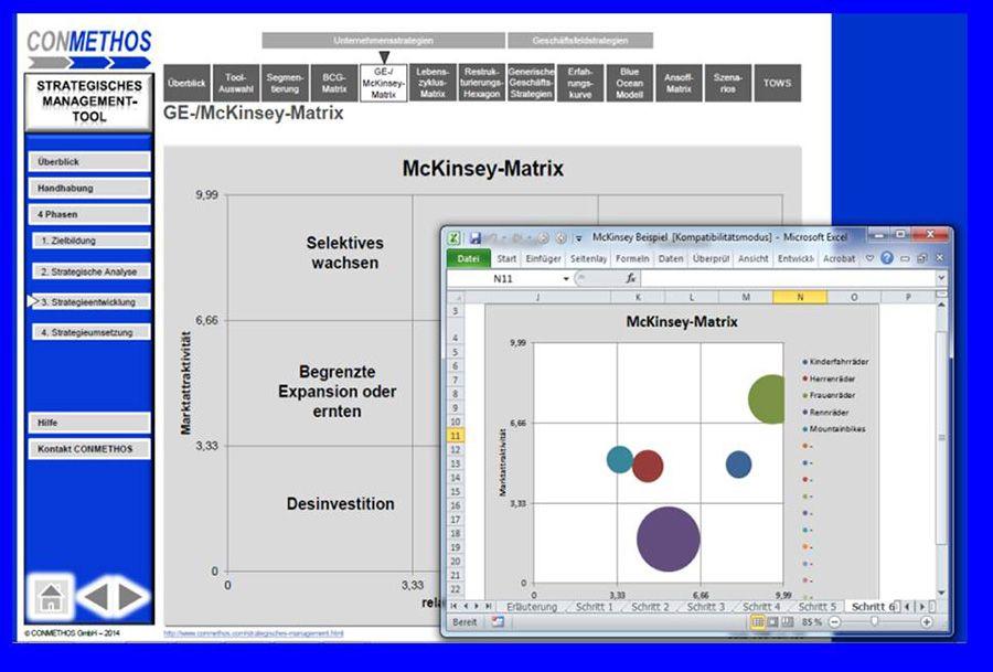 In der Strategieentwicklung wird u.a. die McKinsey-Matrix verwendet – ebenfalls Excel-unterstützt.